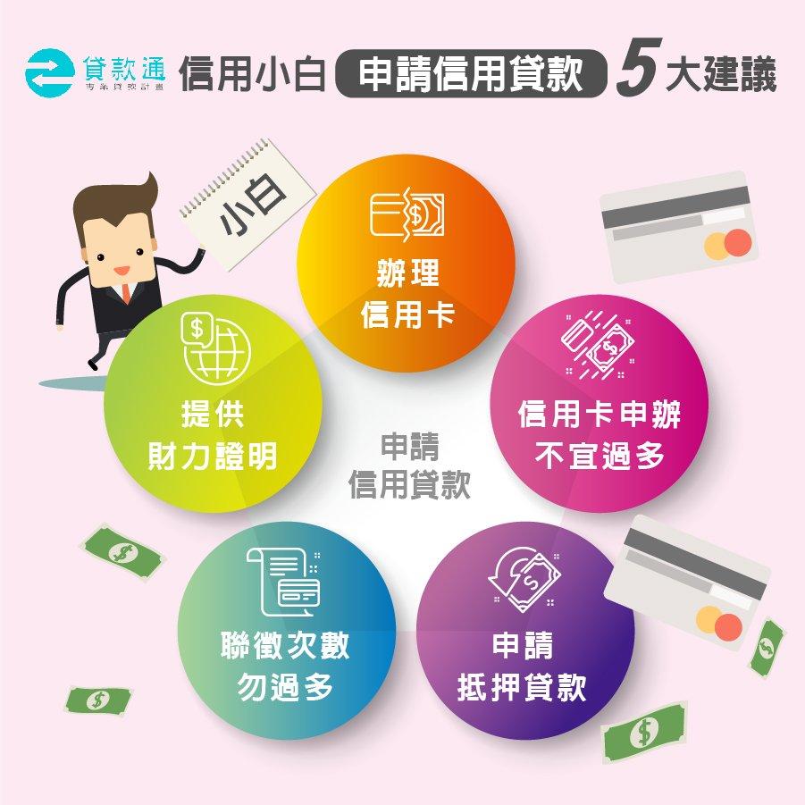 信用小白申請信貸的5大建議